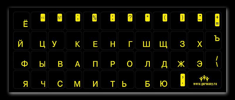Как писать разными шрифтами русскими